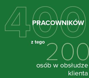 400 pracowników