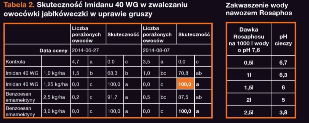 tabela imidan 2